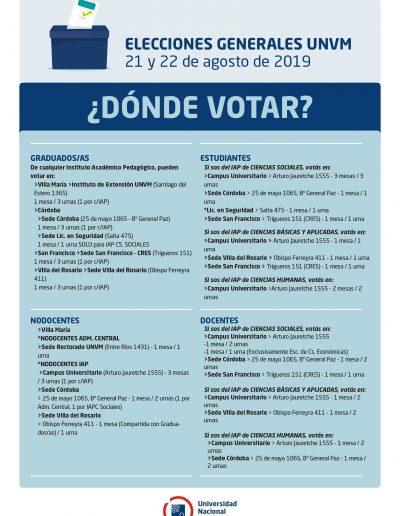 Donde Votar 1