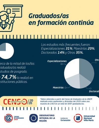 Flyer-5-FORMACION-CONTINUA-Y-POSGRADO