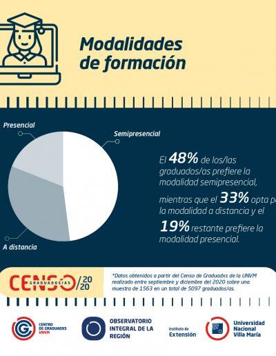 Flyer-6-FORMACION-CONTINUA-Y-POSGRADO